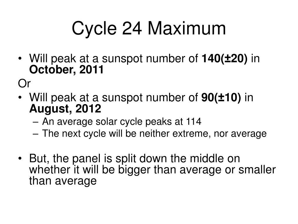 Cycle 24 Maximum
