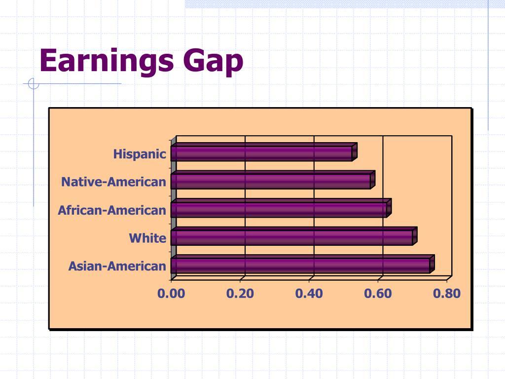 Earnings Gap