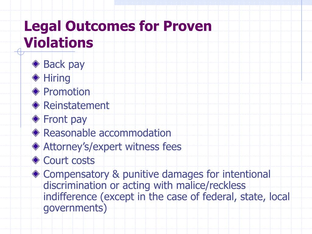 Legal Outcomes for Proven Violations
