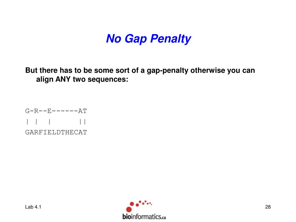 No Gap Penalty