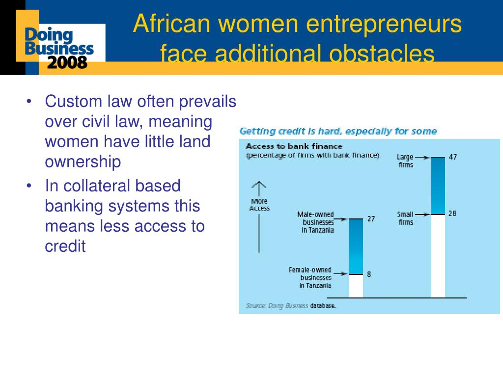 African women entrepreneurs face additional obstacles