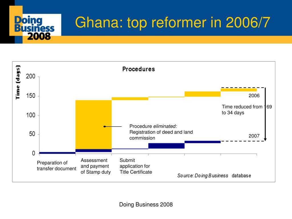 Ghana: top reformer in 2006/7