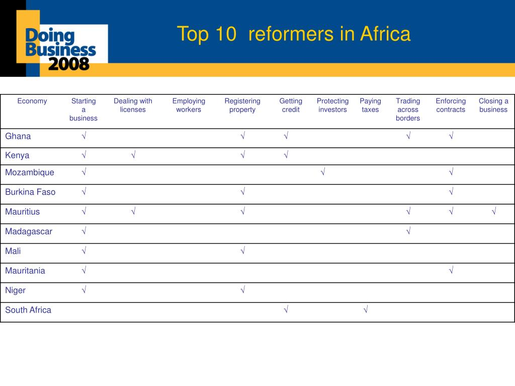 Top 10  reformers in Africa