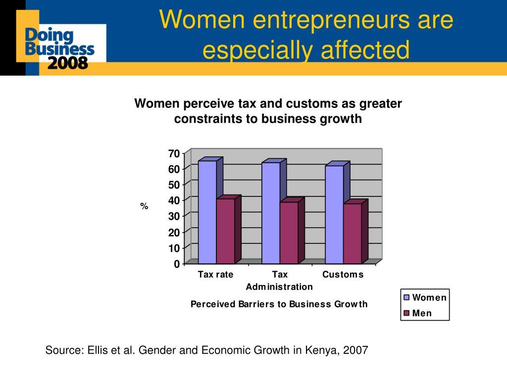 Women entrepreneurs are especially affected