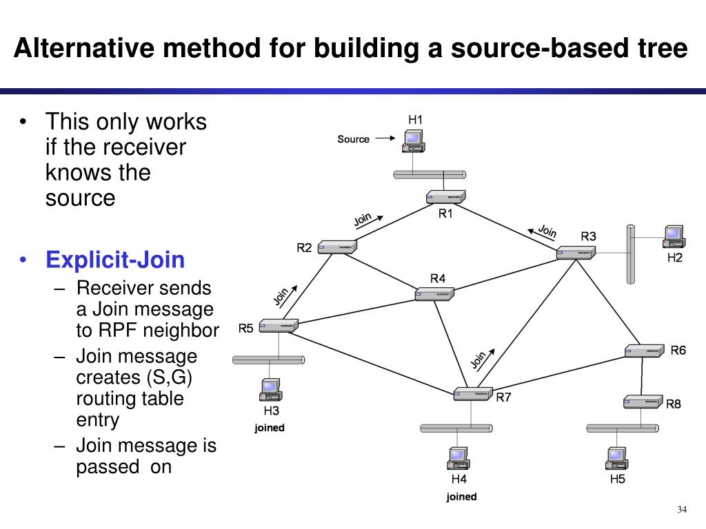 Alternative method for building a source-based tree
