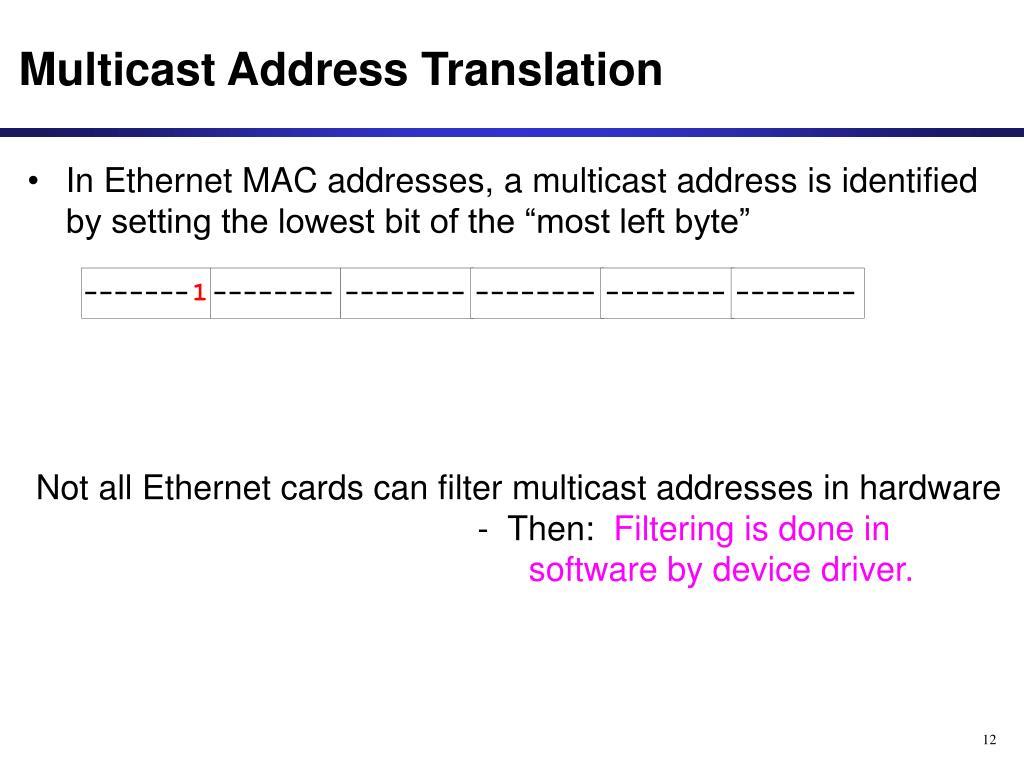 Multicast Address Translation