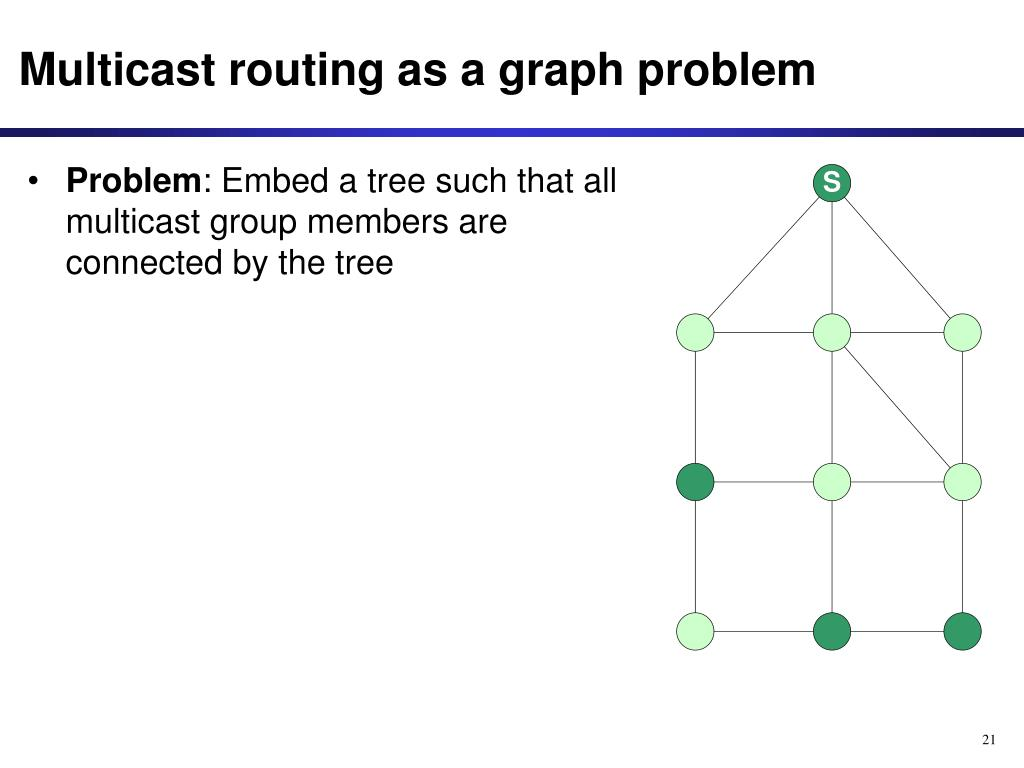 Multicast routing as a graph problem