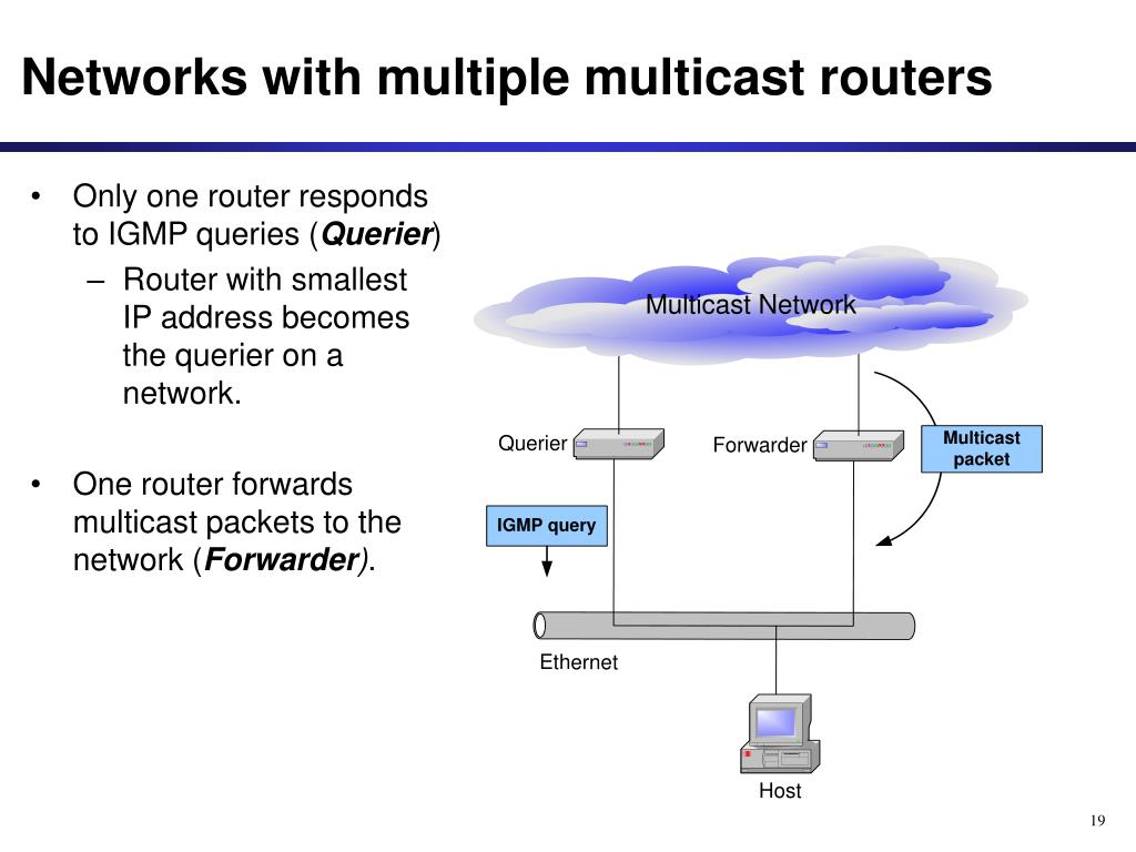Only one router responds to IGMP queries (