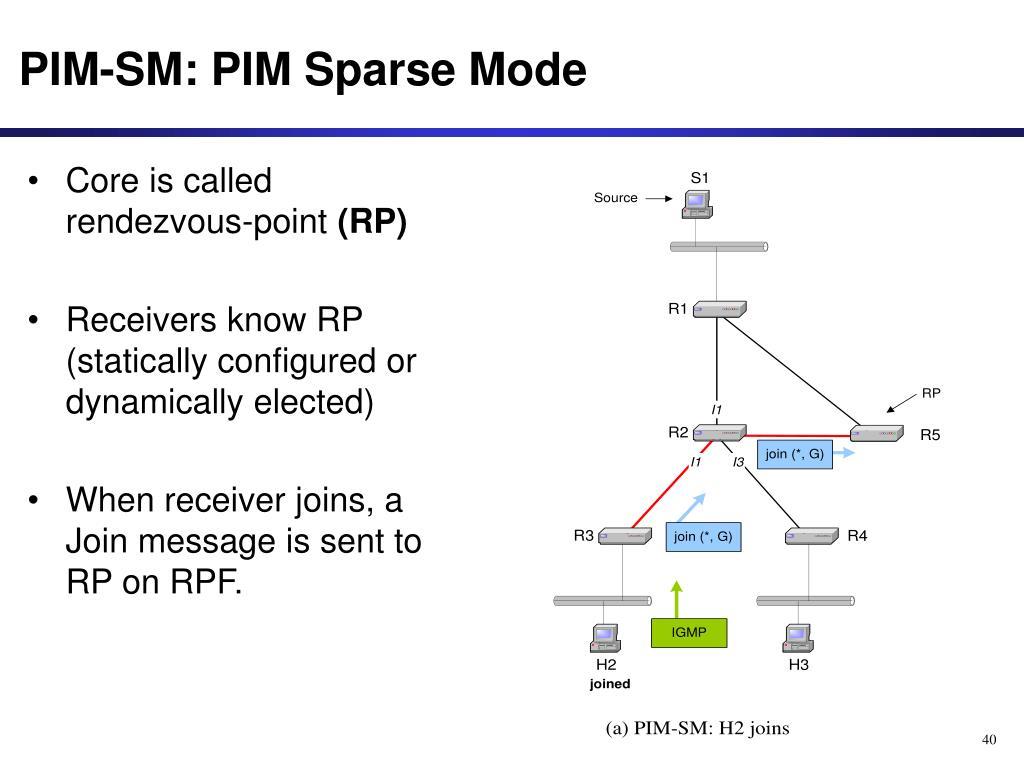 PIM-SM: PIM Sparse Mode