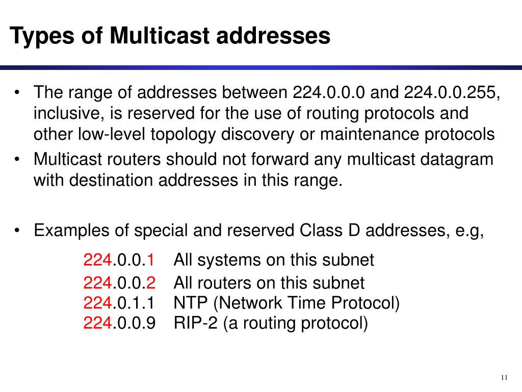 Types of Multicast addresses