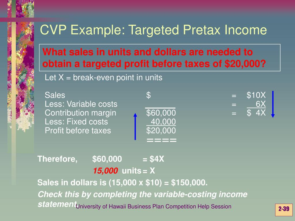 CVP Example: Targeted Pretax Income