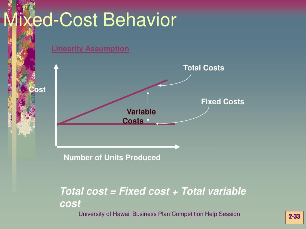 Mixed-Cost Behavior
