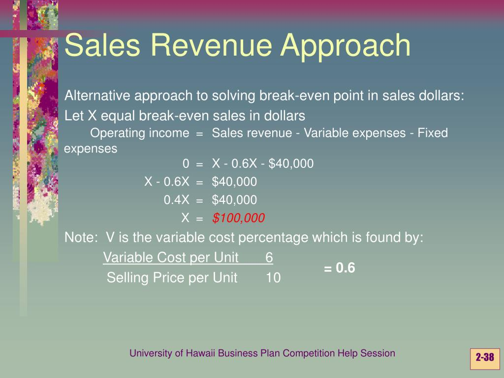 Sales Revenue Approach
