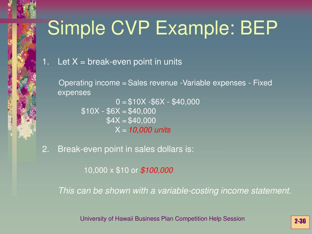 Simple CVP Example: BEP