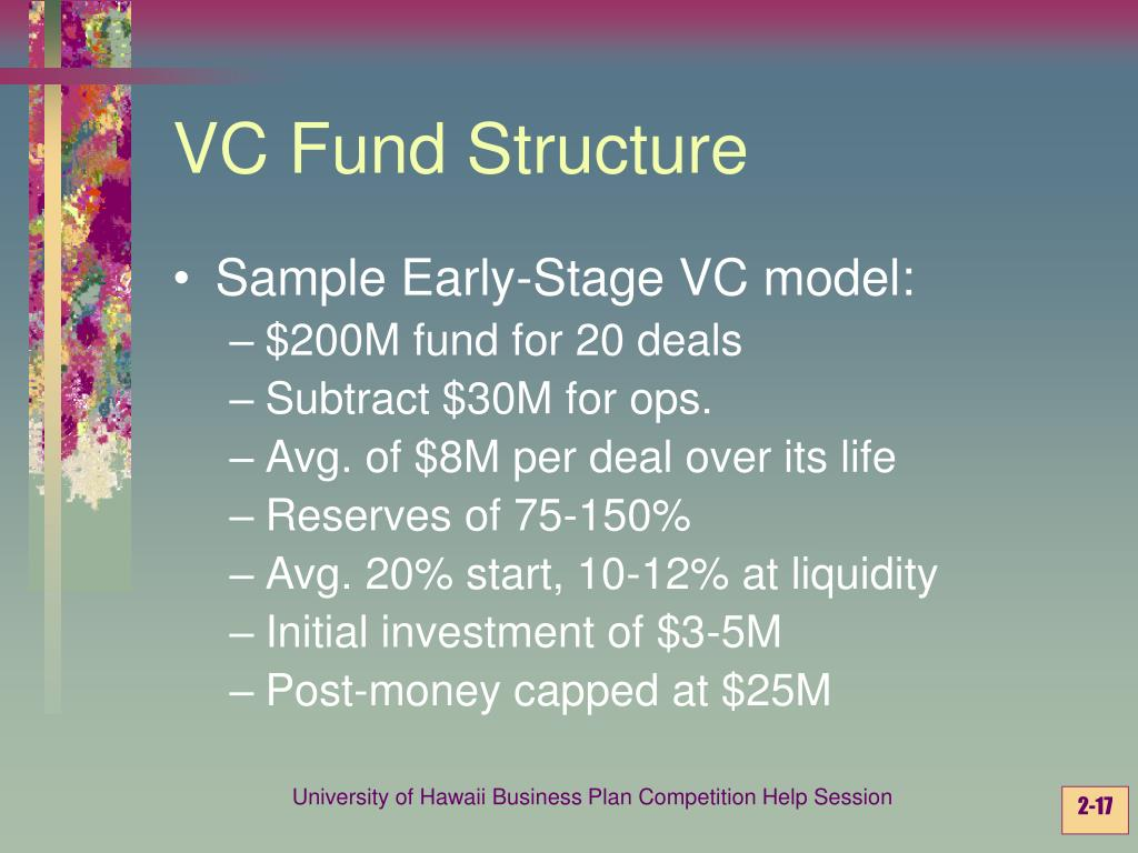 VC Fund Structure