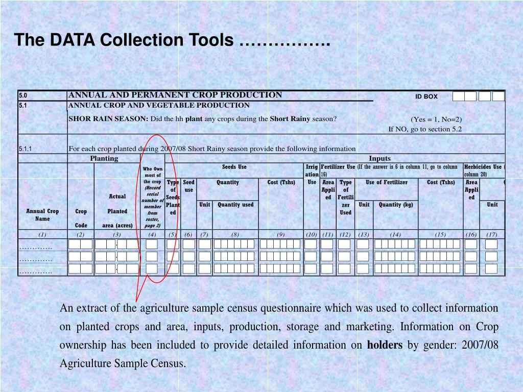 The DATA Collection Tools …………….