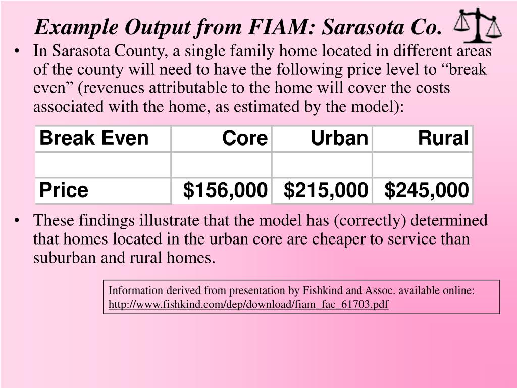 Example Output from FIAM: Sarasota Co.