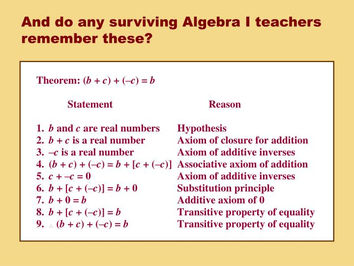 And do any surviving Algebra I teachers remember these?