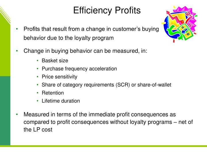 Efficiency Profits