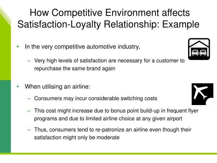 How Competitive Environment affects Satisfaction-Loyalty Relationship: Example