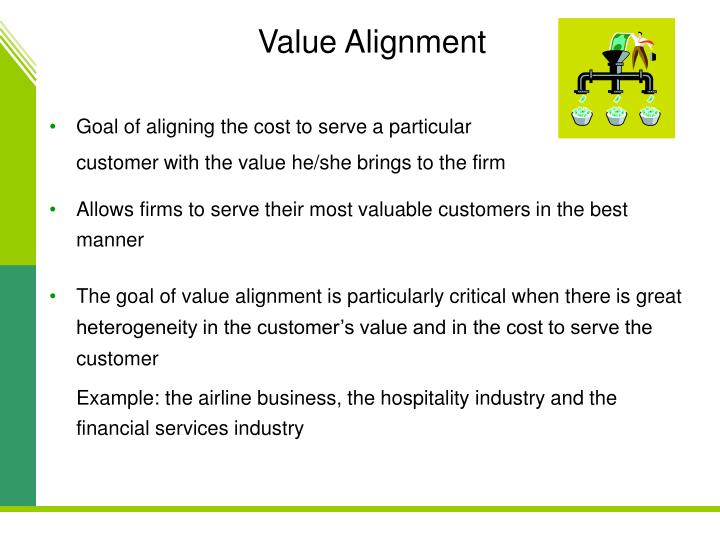 Value Alignment