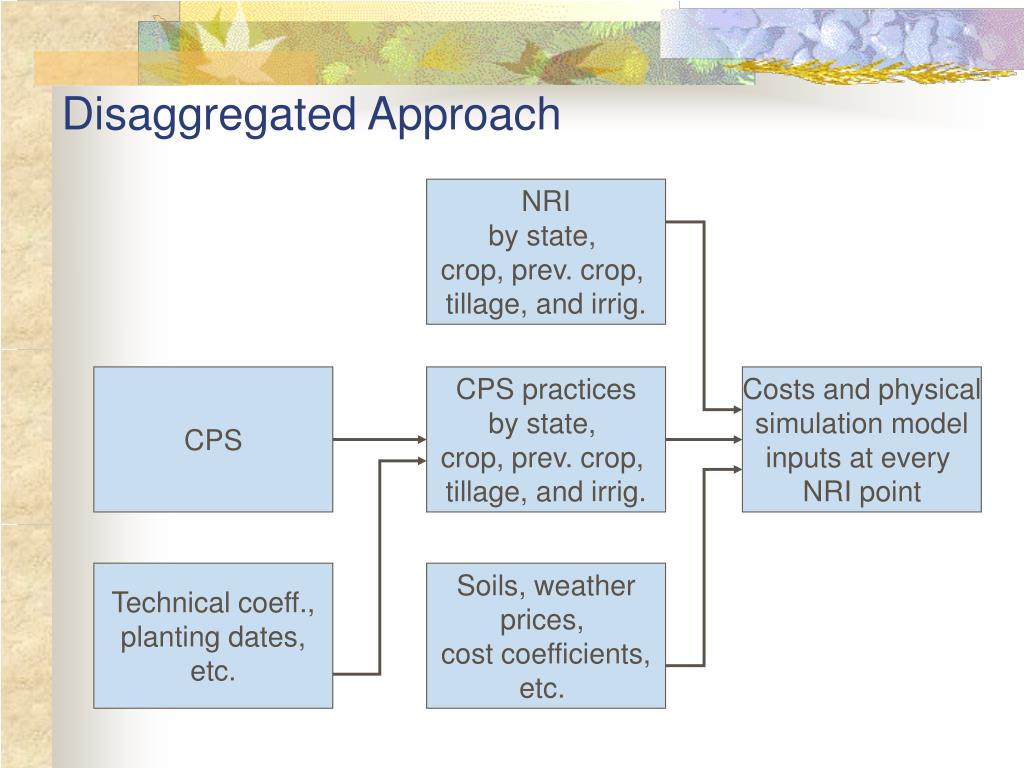 Disaggregated Approach