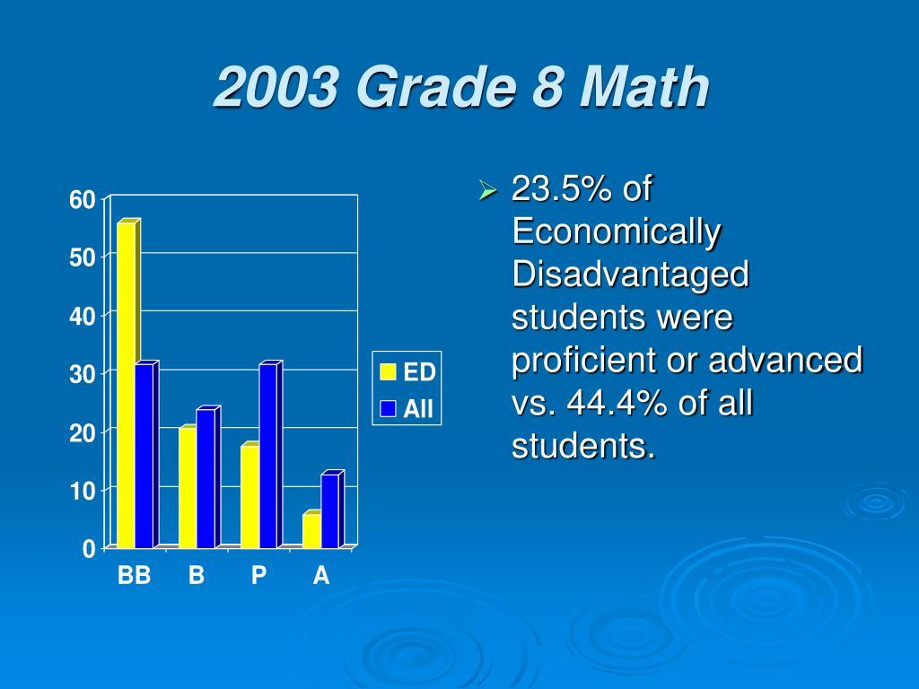 2003 Grade 8 Math