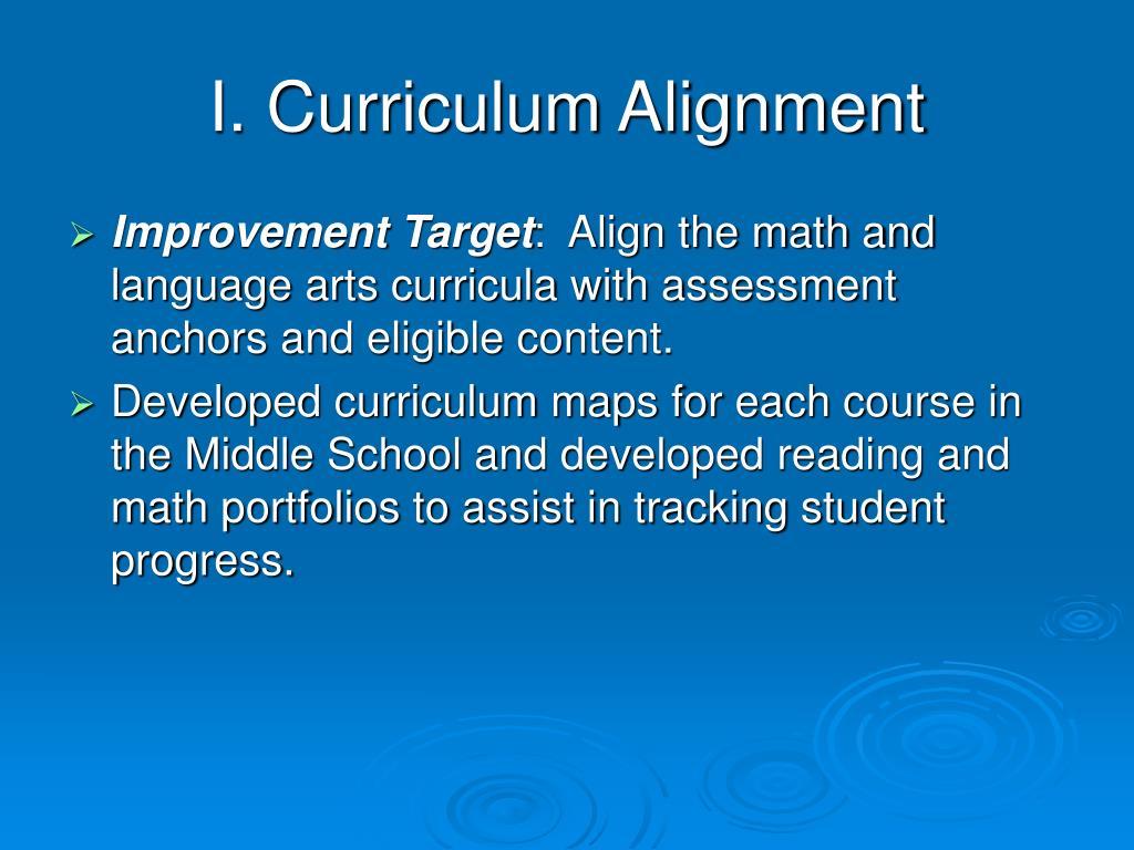 I. Curriculum Alignment