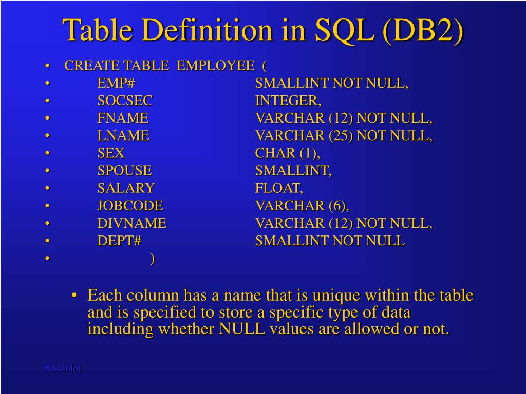 Table Definition in SQL (DB2)