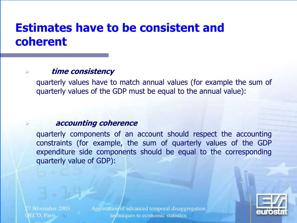 Estimates have to be consistent and coherent