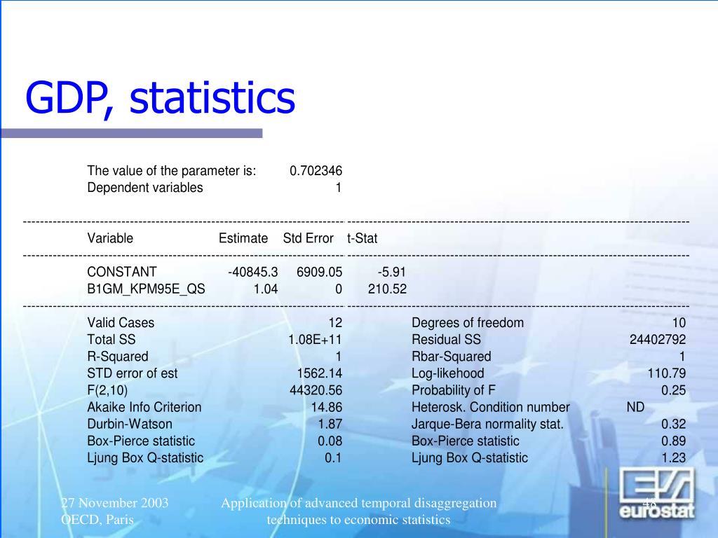 GDP, statistics
