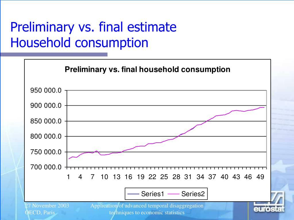 Preliminary vs. final estimate