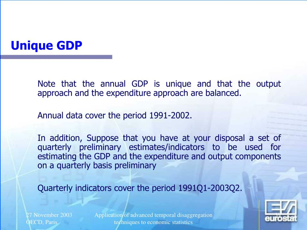 Unique GDP