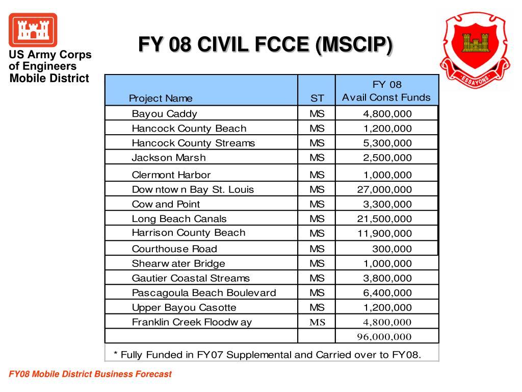 FY 08 CIVIL FCCE (MSCIP)