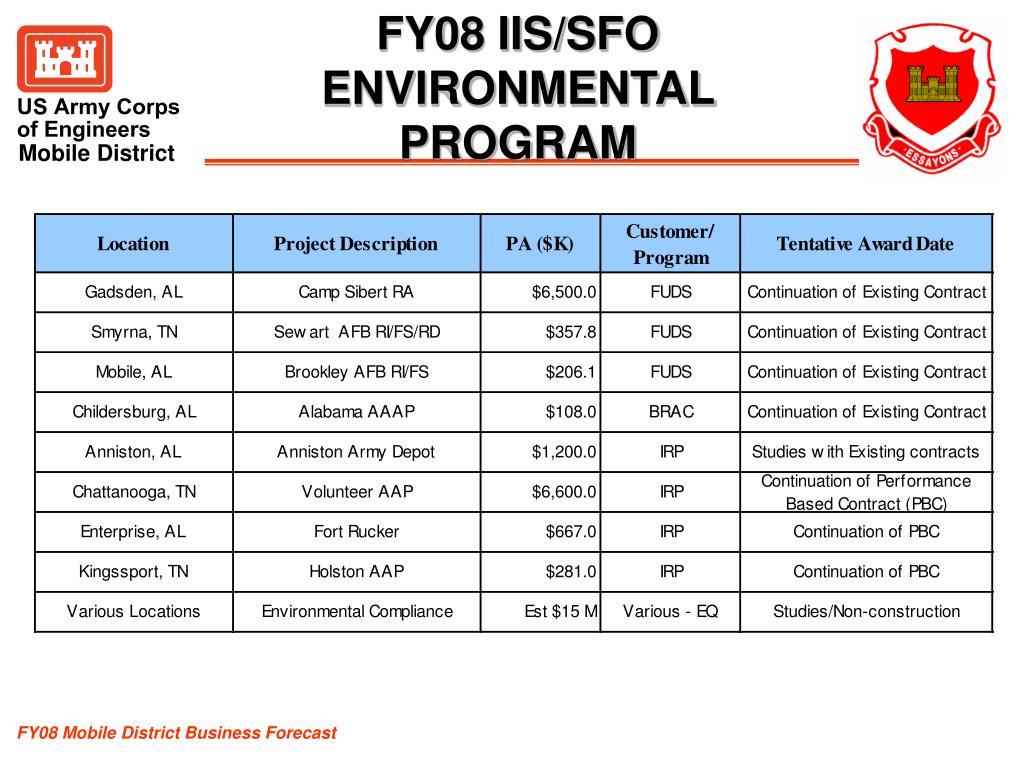 FY08 IIS/SFO ENVIRONMENTAL PROGRAM