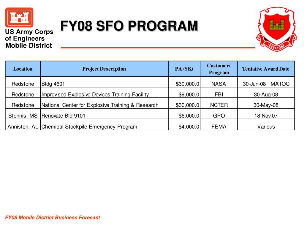 FY08 SFO PROGRAM