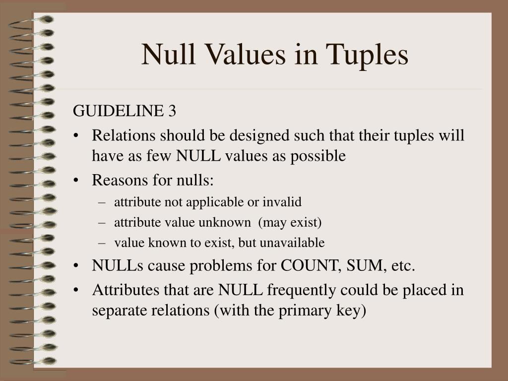 Null Values in Tuples
