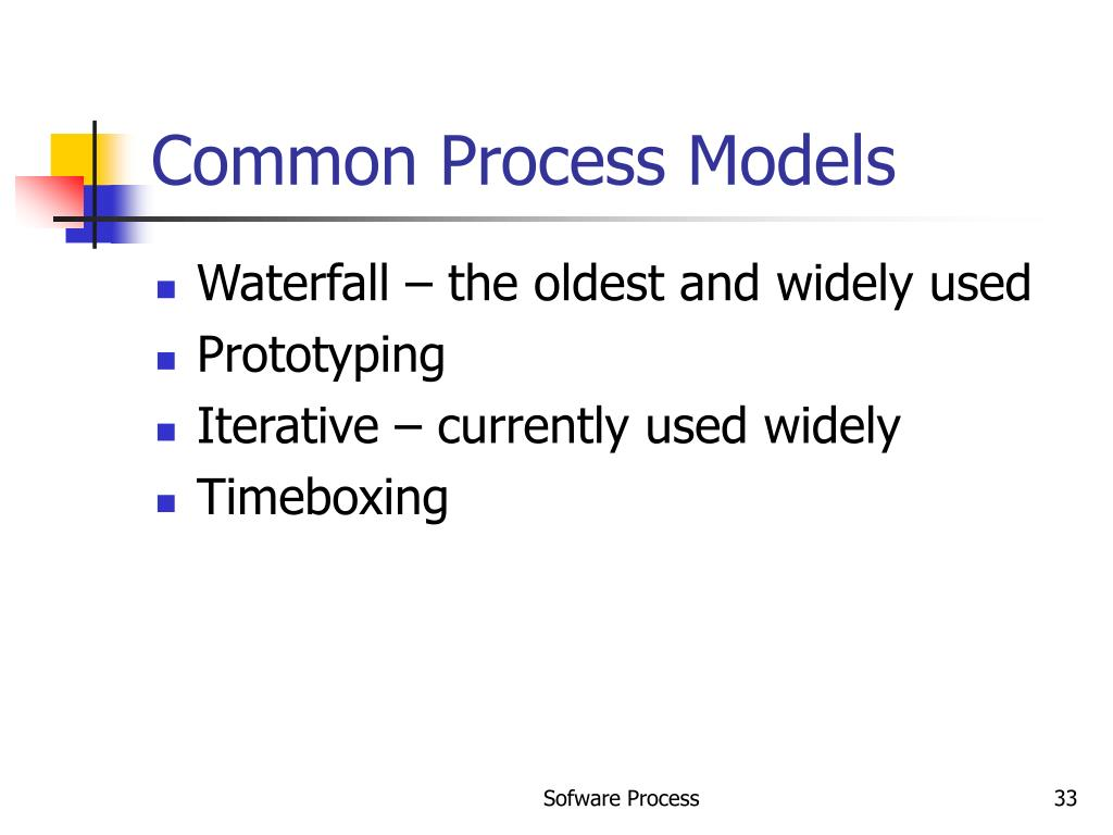 Common Process Models