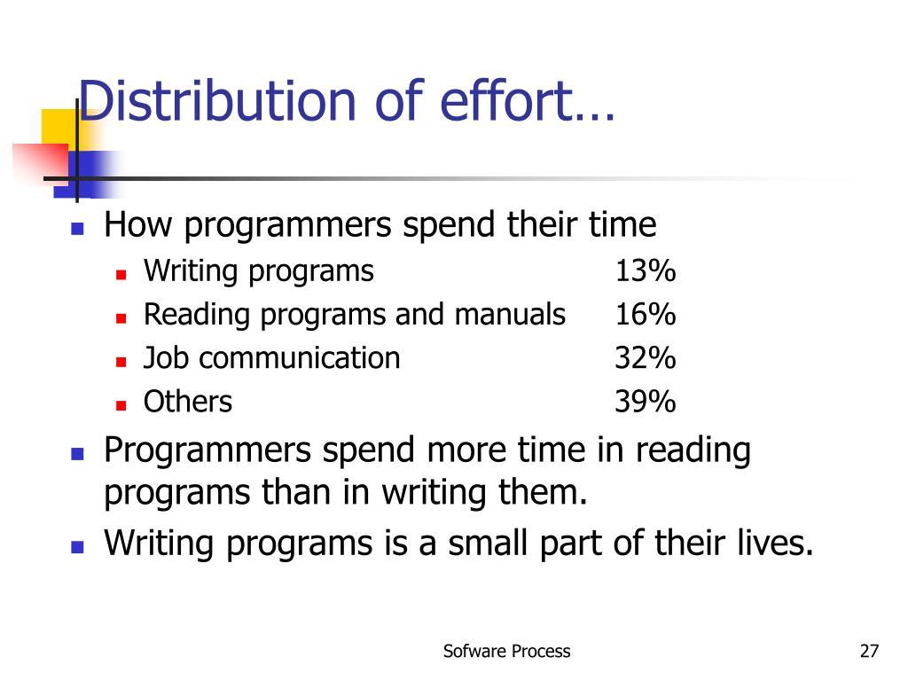 Distribution of effort…
