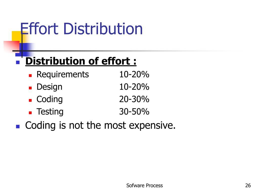 Effort Distribution