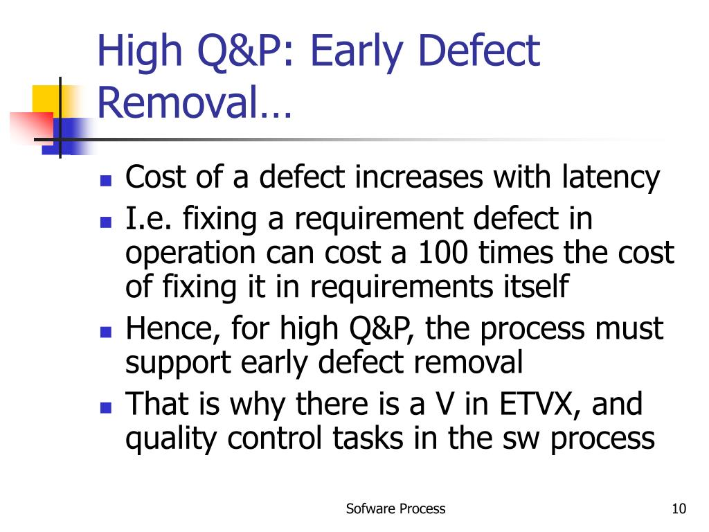 High Q&P: Early Defect Removal…