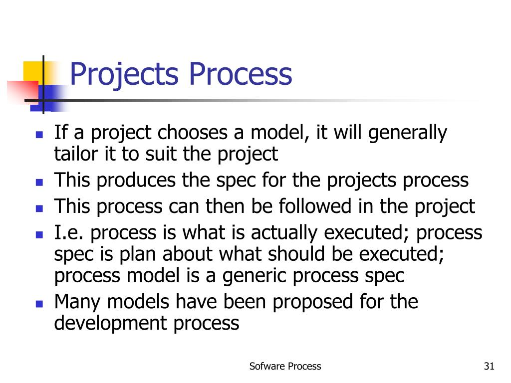 Projects Process