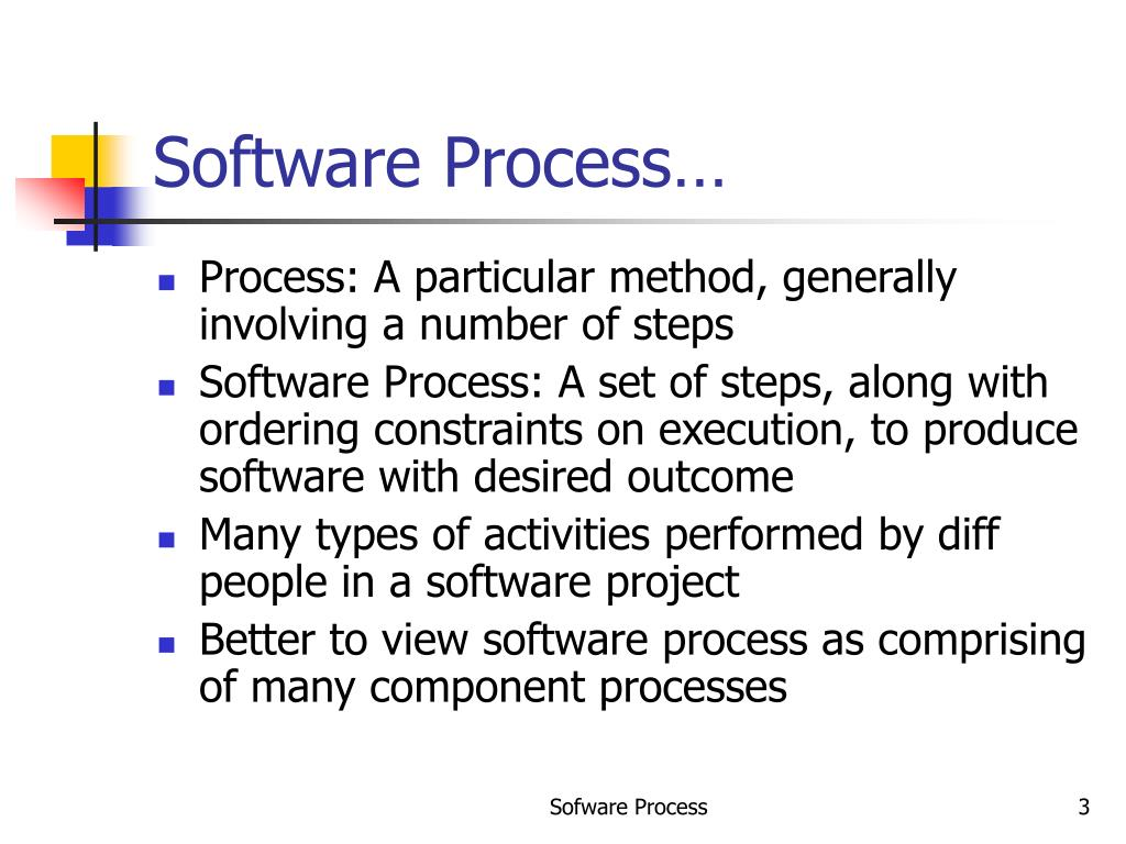 Software Process…