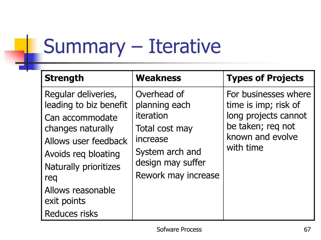 Summary – Iterative