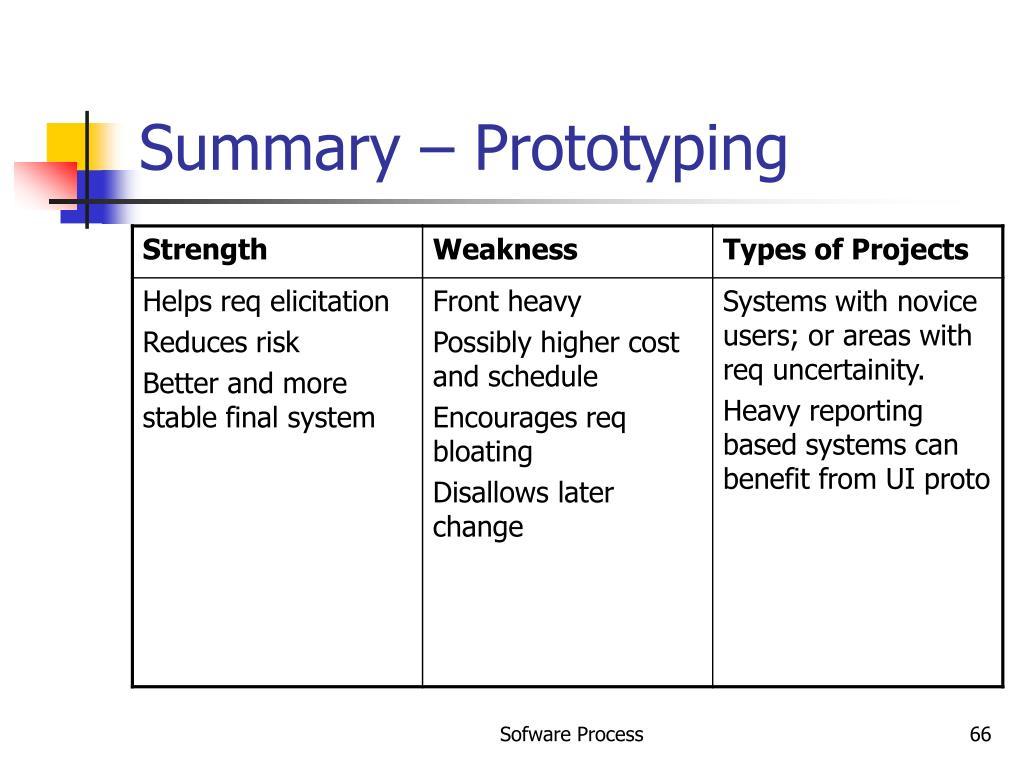 Summary – Prototyping