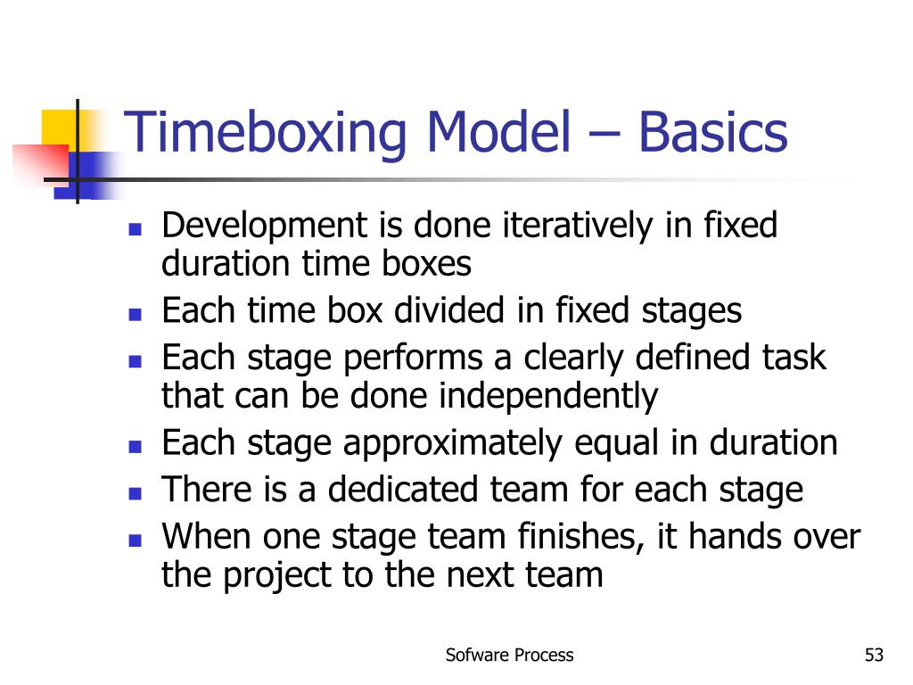 Timeboxing Model – Basics