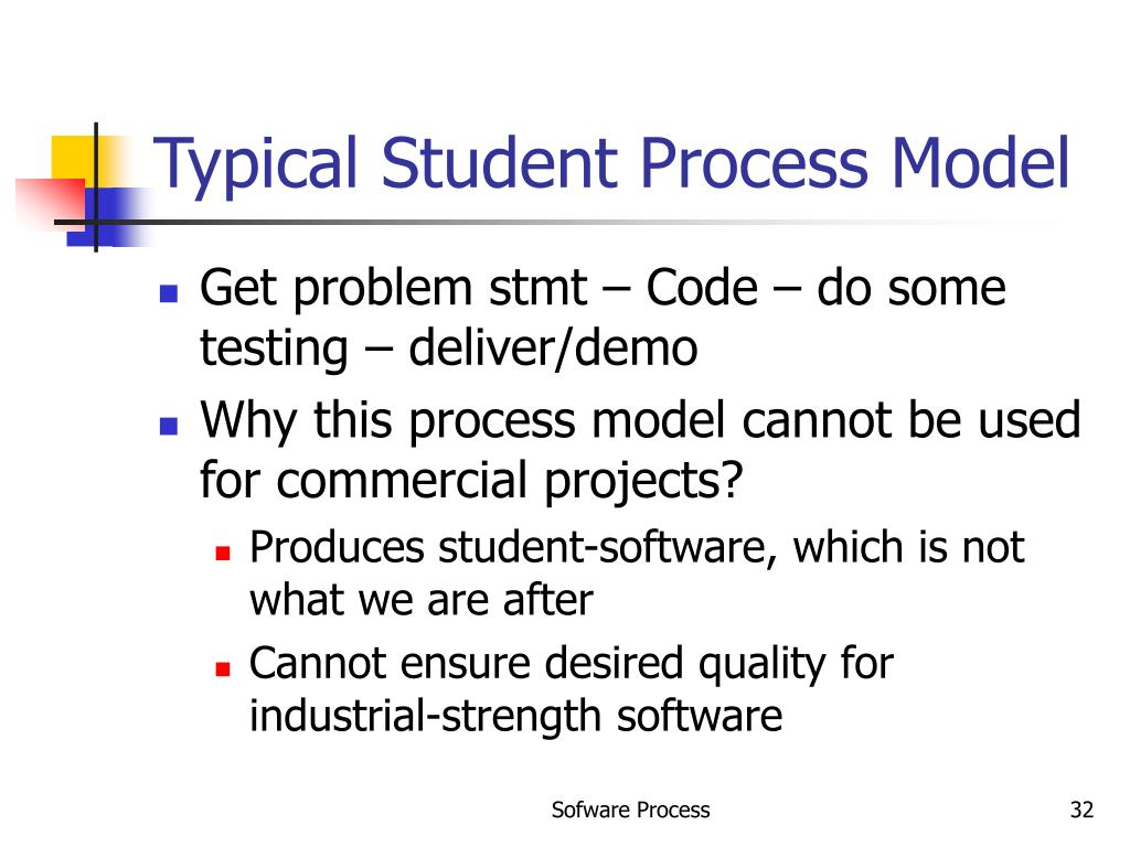 Typical Student Process Model