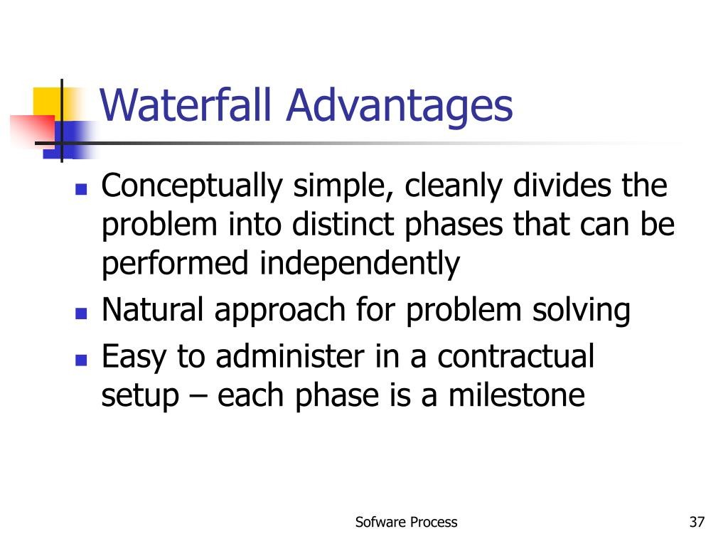 Waterfall Advantages