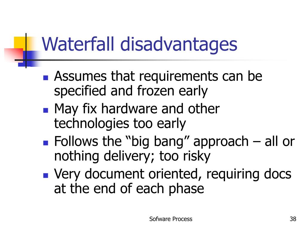 Waterfall disadvantages