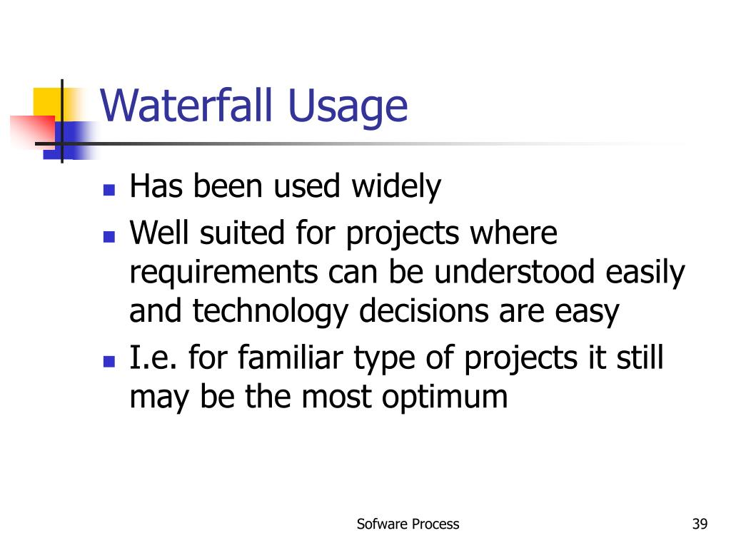 Waterfall Usage